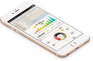Bitácora ERP | Iphone